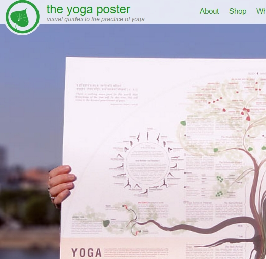 The Yoga Poster